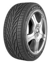 Goodyear Eagle F1 All Season Tire Review