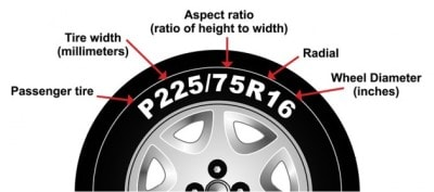 Tire Sidewall Numbers What They Mean