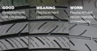 replacing tires tread indicator