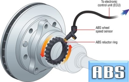 how does abs work in a car